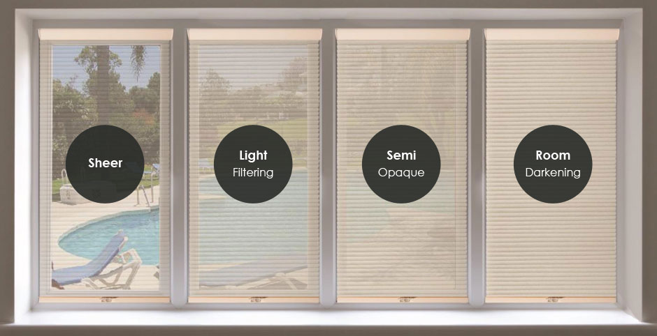 Functional Room Addition Shutters And Cellular Blinds Sydney